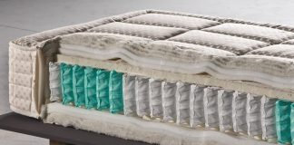 Best Pocket Sprung Mattresses